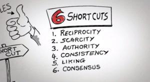 Persuasion Shortcuts