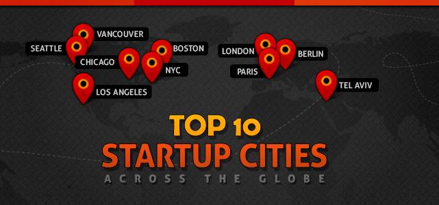 top+10+startup+cities